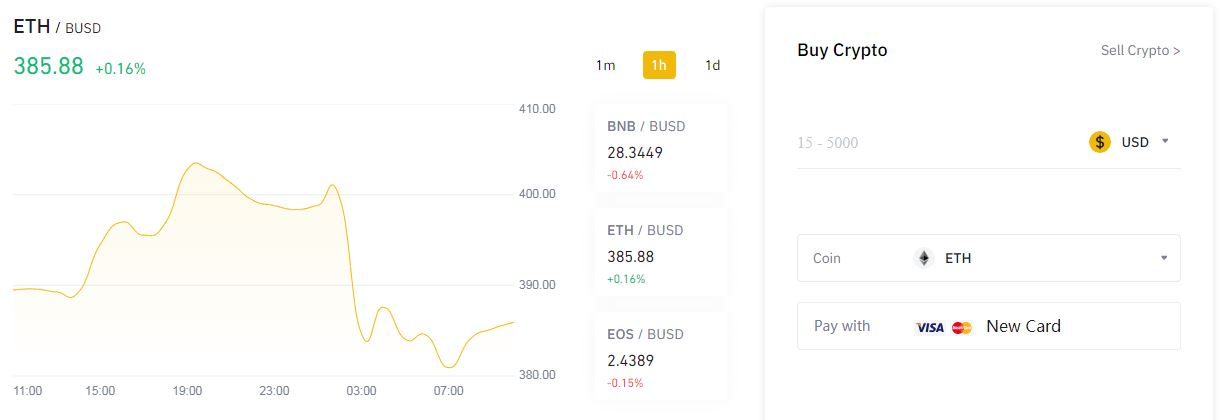 Buy Ethereum With Binance
